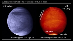 Akatsuki observations of Venus at the time of the Parker Solar Probe flyby. These observations sampled the upper atmosphere at roughly 70 km altitude above the surface. Credit: JAXA, Planet-C