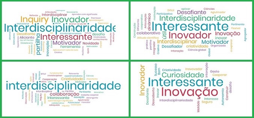 Figure 4 - Word clouds of 4 training sessions in the framework of PLATON, composed of teachers' choices of 1 word to describe the session they attended.  Language: Portuguese