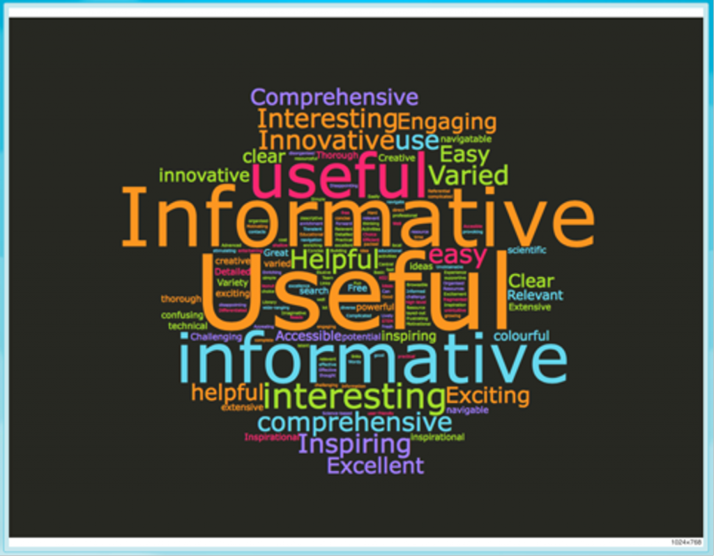 Word Cloud Example - Evaluation Toolkit