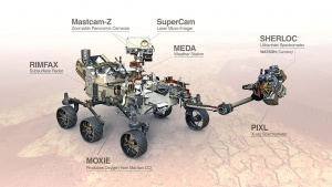 Annotated image of NASA Perseverance Rover