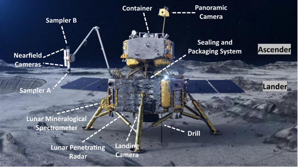 Schematic diagram of the lunar lander of the Chang'e-5 mission. Credit: CNSA (China National Space Administration) / CLEP (China Lunar Exploration Program) / GRAS (Ground Research Application System).