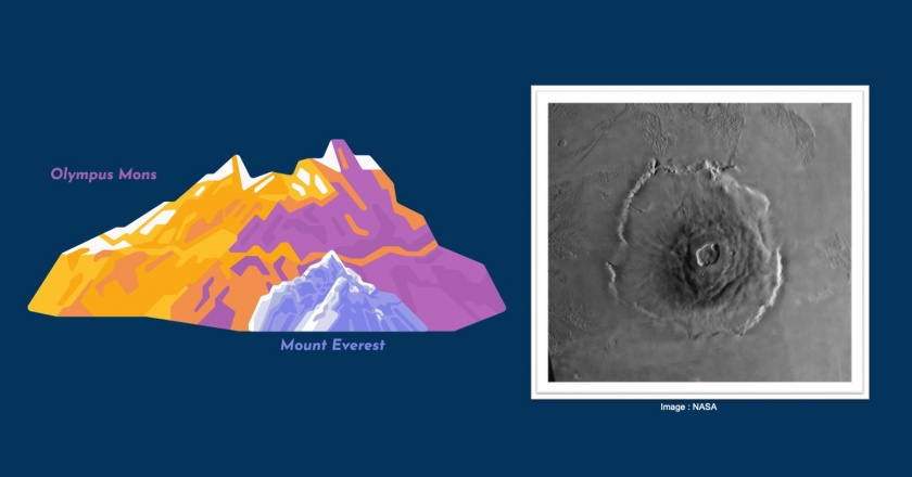 Volcanoes on Mars banner