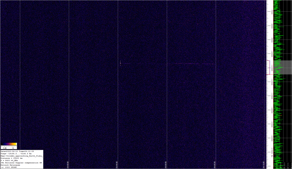 Image by Edgar J. Kaiser. Location of image or observation: 54.353222° N, 10.279056 E Time of image or observation: 2020-04-10, 04:10 UTC Time zone: CEST. It was a very short encounter with Bepi-Colombo. The spectrogram shows the x-band signal on 8420.44 MHz. There is only a short blip at 03:55 and a 10 min long faint trace afterwards. The prognosed elevation was only 3° maximum and thus the spacecraft probably remained behind local obstructions and I only saw scatter signals.