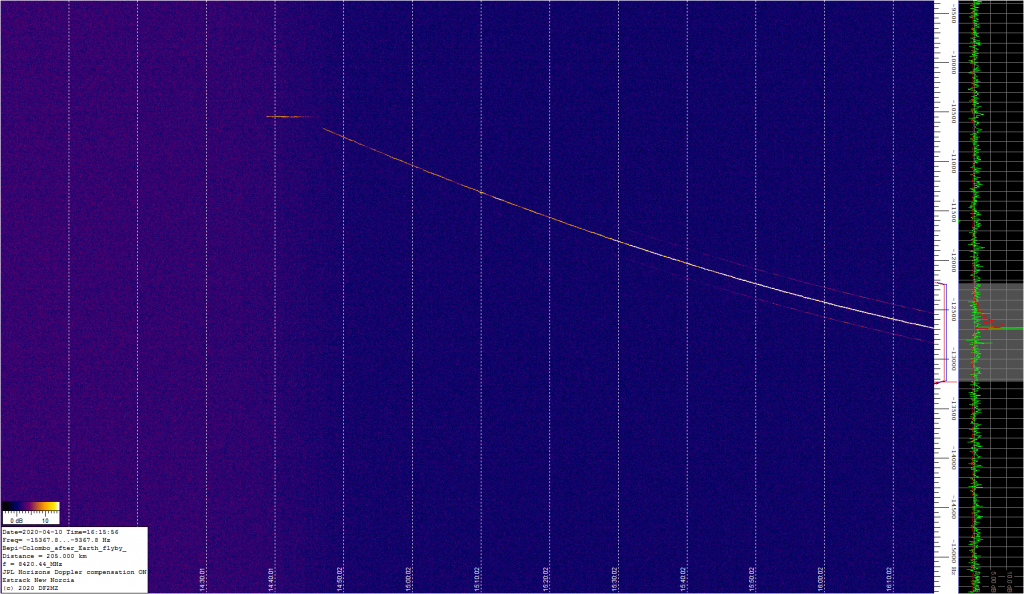 Credit: Edgar J. Kaiser. My first acquisition of Bepi-Colombo's X-band downlink signal after the flyby. Trees were obstructing in the beginning. Looks like all is in good shape.